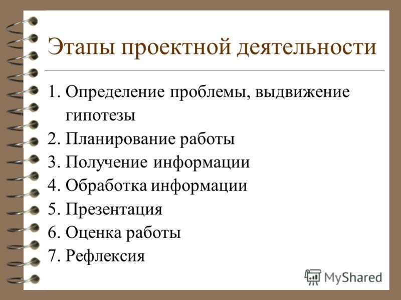 Этапы проектной деятельности 1. Определение проблемы, выдвижение гипотезы 2. Планирование работы 3. Получение информации 4. Обработка информации 5. Презентация 6. Оценка работы 7. Рефлексия