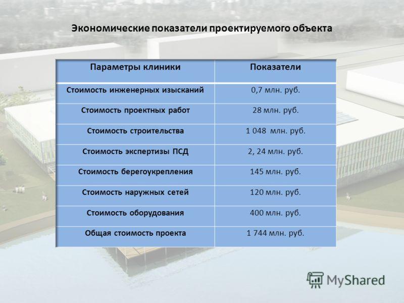 Экономические показатели проектируемого объекта