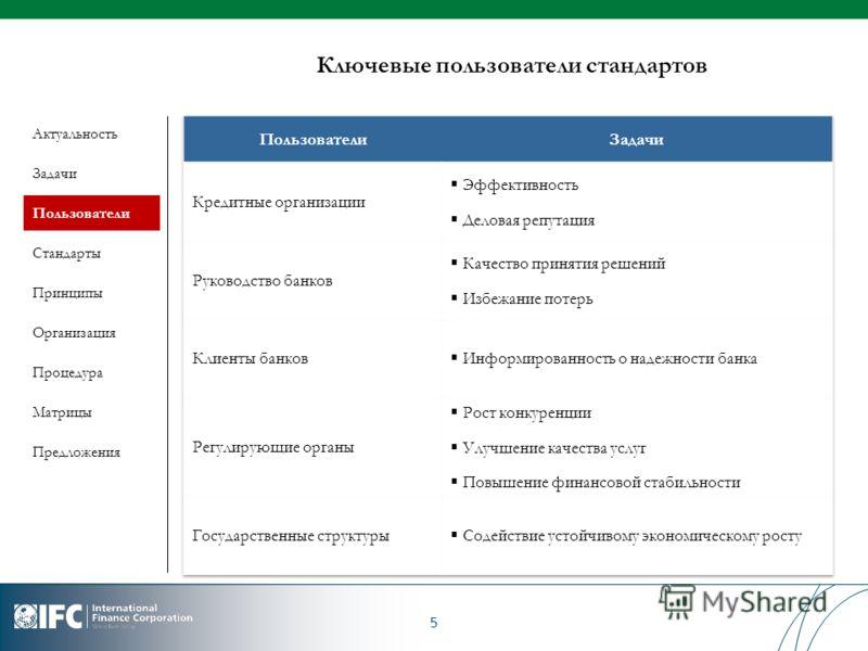 5 Ключевые пользователи стандартов Актуальность Задачи Пользователи Стандарты Принципы Организация Процедура Матрицы Предложения