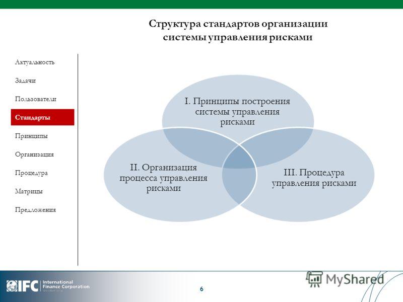 6 I. Принципы построения системы управления рисками III. Процедура управления рисками II. Организация процесса управления рисками Структура стандартов организации системы управления рисками Актуальность Задачи Пользователи Стандарты Принципы Организа