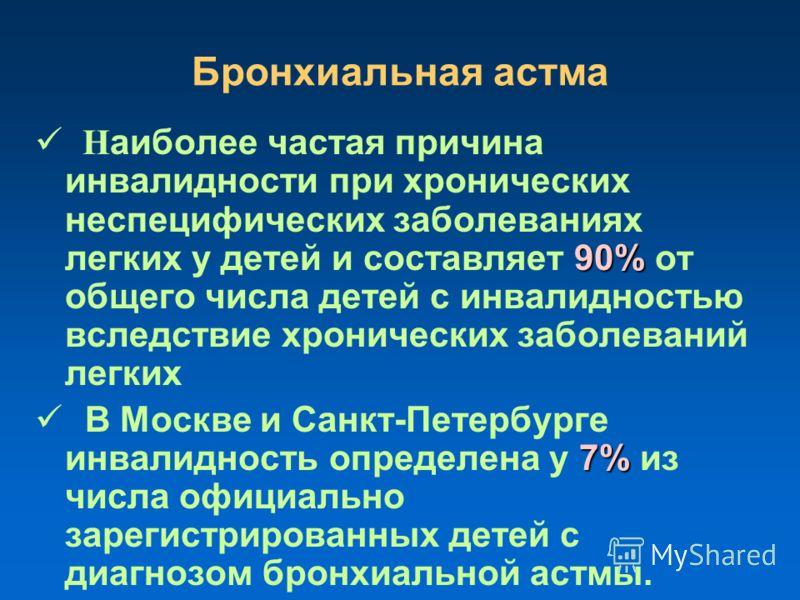 Бронхиальная астма 90% Н аиболее частая причина инвалидности при хронических неспецифических заболеваниях легких у детей и составляет 90% от общего числа детей с инвалидностью вследствие хронических заболеваний легких 7% В Москве и Санкт-Петербурге и