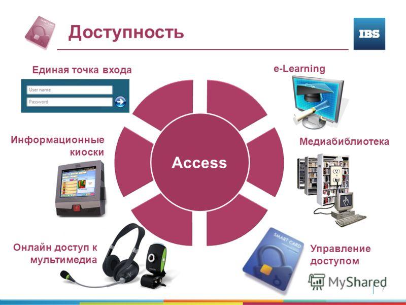 7 Онлайн доступ к мультимедиа Управление доступом Доступность Access e-Learning Медиабиблиотека Информационные киоски Единая точка входа
