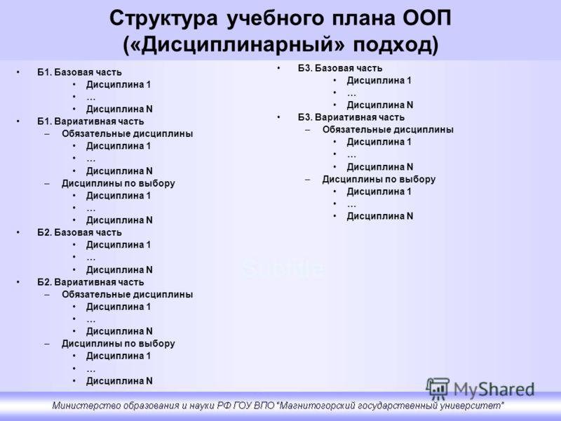 Структура учебного плана ООП («Дисциплинарный» подход) Б1. Базовая часть Дисциплина 1 … Дисциплина N Б1. Вариативная часть –Обязательные дисциплины Дисциплина 1 … Дисциплина N –Дисциплины по выбору Дисциплина 1 … Дисциплина N Б2. Базовая часть Дисцип