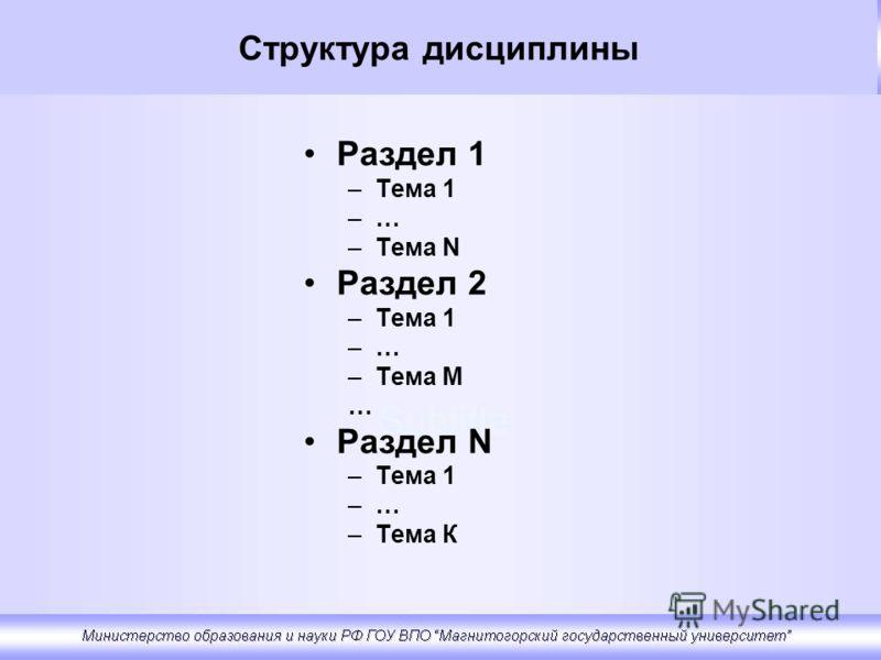 Структура дисциплины Раздел 1 –Тема 1 –… –Тема N Раздел 2 –Тема 1 –… –Тема M … Раздел N –Тема 1 –… –Тема К