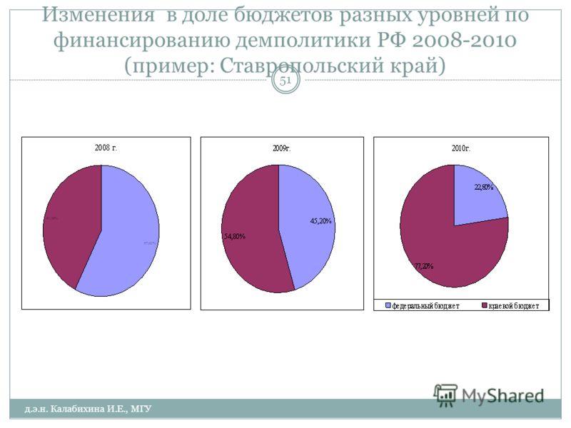 Изменения в доле бюджетов разных уровней по финансированию демполитики РФ 2008-2010 (пример: Ставропольский край) д.э.н. Калабихина И.Е., МГУ 51
