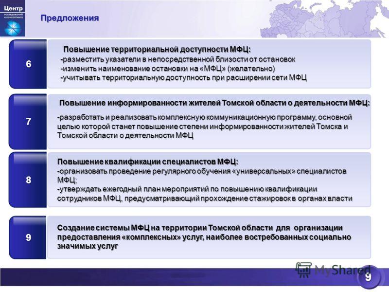 9 Предложения [ 6 7 9 Повышение территориальной доступности МФЦ: Повышение территориальной доступности МФЦ: -разместить указатели в непосредственной близости от остановок -изменить наименование остановки на «МФЦ» (желательно) -учитывать территориальн
