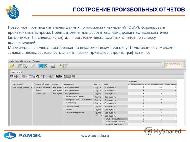 Позволяют производить анализ данных по множеству измерений (OLAP), формировать произвольные запросы. Предназначены для работы квалифицированных пользователей (аналитиков, ИТ-специалистов) для подготовки нестандартных отчетов по запросу подразделений.