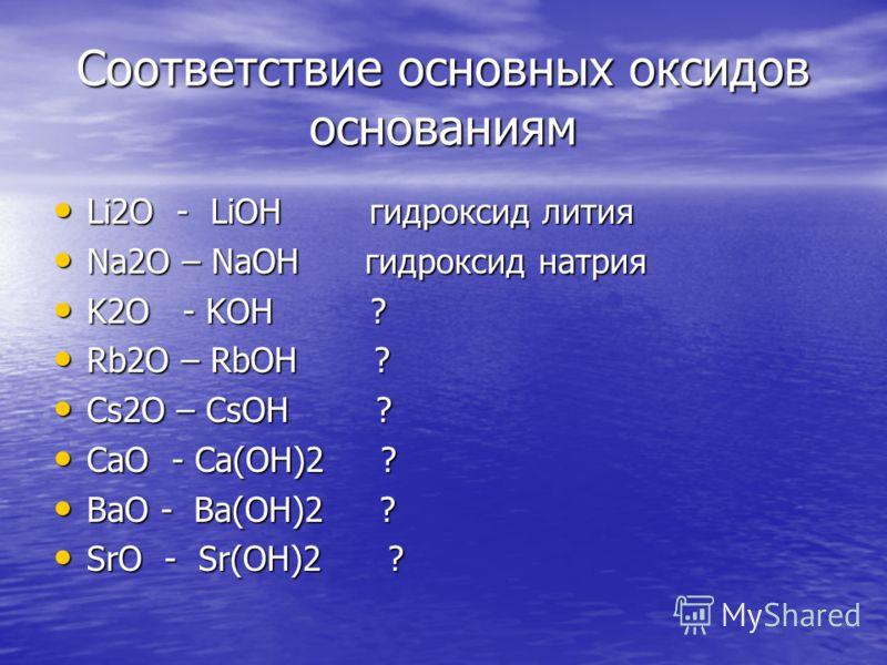 Соответствие основных оксидов основаниям Li2O - LiOH гидроксид лития Li2O - LiOH гидроксид лития Na2O – NaOH гидроксид натрия Na2O – NaOH гидроксид натрия K2O - KOH ? K2O - KOH ? Rb2O – RbOH ? Rb2O – RbOH ? Cs2O – CsOH ? Cs2O – CsOH ? CaO - Ca(OH)2 ?