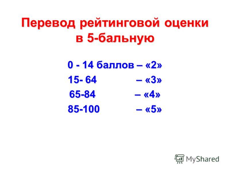 Перевод рейтинговой оценки в 5-бальную 0 - 14 баллов – «2» 15- 64 – «3» 65-84 – «4» 85-100 – «5»