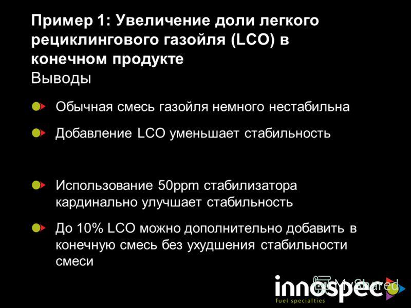 Пример 1: Увеличение доли легкого рециклингового газойля (LCO) в конечном продукте Выводы Обычная смесь газойля немного нестабильна Добавление LCO уменьшает стабильность Использование 50ppm стабилизатора кардинально улучшает стабильность До 10% LCO м