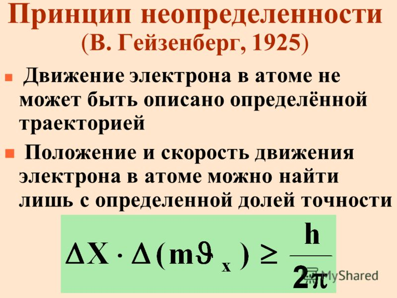 Принцип неопределенности (В. Гейзенберг, 1925) n Движение электрона в атоме не может быть описано определённой траекторией n Положение и скорость движения электрона в атоме можно найти лишь с определенной долей точности