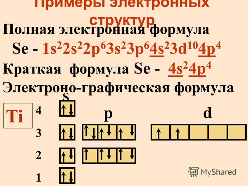Примеры электронных структур Полная электронная формула Se - 1s 2 2s 2 2p 6 3s 2 3p 6 4s 2 3d 10 4p 4 Краткая формула Se - 4s 2 4p 4 Электроно-графическая формула Ti pdpd S 43214321
