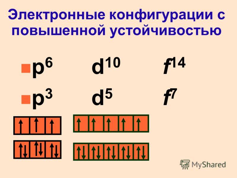 Электронные конфигурации с повышенной устойчивостью n p 6 d 10 f 14 n p 3 d 5 f 7