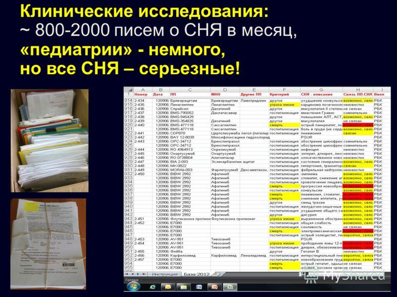 Клинические исследования: ~ 800-2000 писем о СНЯ в месяц, «педиатрии» - немного, но все СНЯ – серьезные!