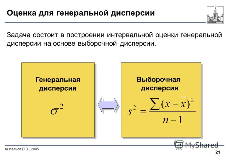 21 Иванов О.В., 2005 Оценка для генеральной дисперсии Выборочная дисперсия Генеральная дисперсия Задача состоит в построении интервальной оценки генеральной дисперсии на основе выборочной дисперсии.
