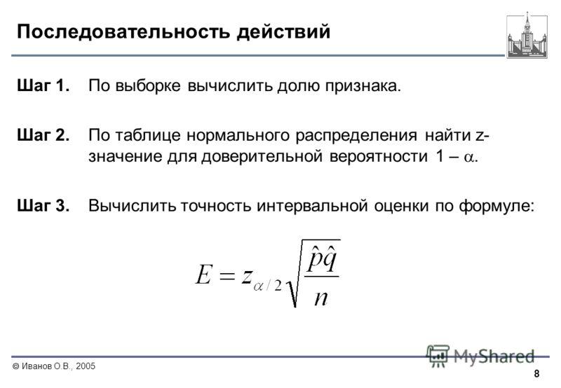 8 Иванов О.В., 2005 Последовательность действий Шаг 1. По выборке вычислить долю признака. Шаг 2. По таблице нормального распределения найти z- значение для доверительной вероятности 1 –. Шаг 3. Вычислить точность интервальной оценки по формуле: