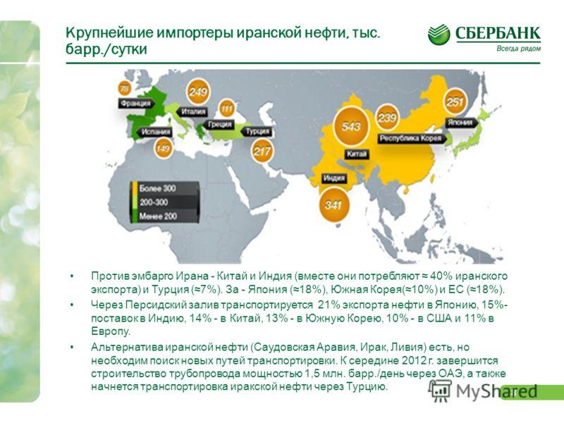 7 Экспорт нефти через Ормузский пролив Объем транспортировки нефти через Ормузский составляет 15-17 млн. барр./день. Перекрытие пролива (угроза Ирана) приведет к блокировке до 40% мировых перевозок нефти танкерами, или около 20% от всего мирового про