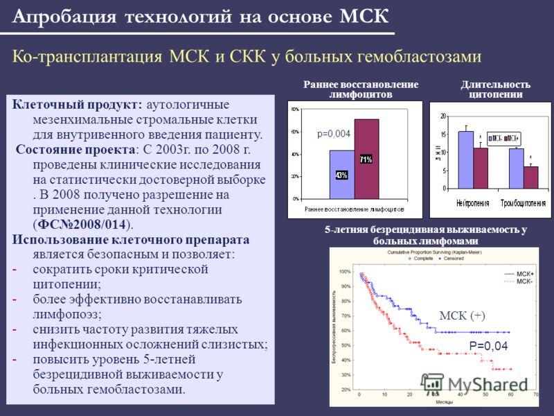5-летняя безрецидивная выживаемость у больных лимфомами Клеточный продукт: аутологичные мезенхимальные стромальные клетки для внутривенного введения пациенту. Состояние проекта: С 2003г. по 2008 г. проведены клинические исследования на статистически