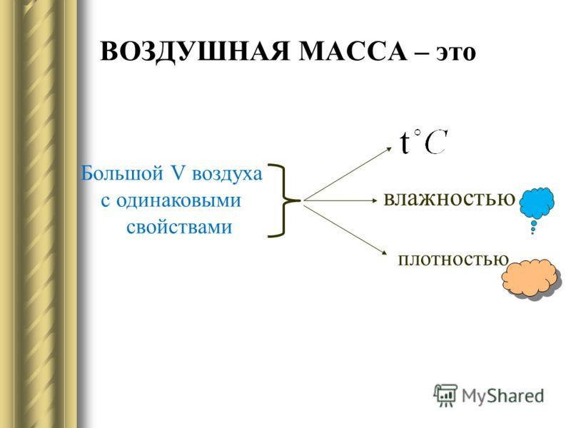 ВОЗДУШНАЯ МАССА – это Большой V воздуха с одинаковыми свойствами влажностью плотностью