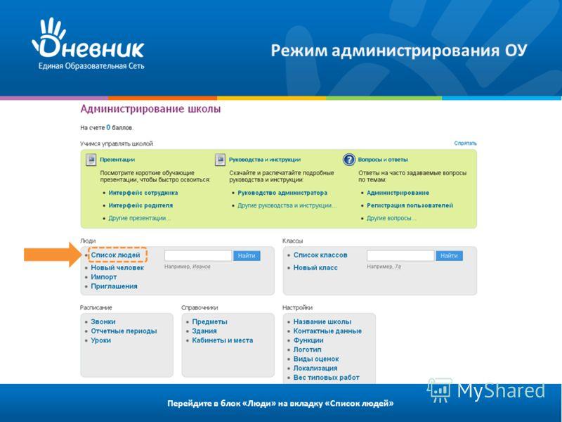 Режим администрирования ОУ Перейдите в блок «Люди» на вкладку «Список людей»