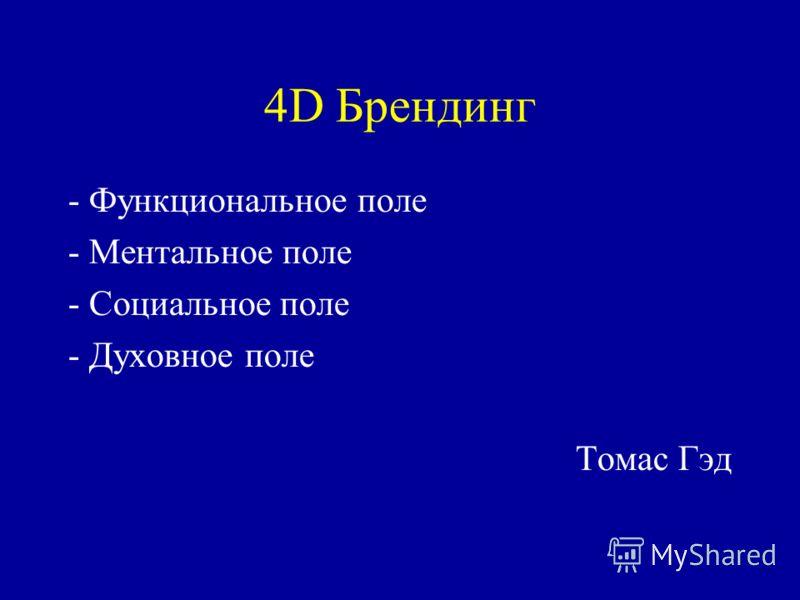 4D Брендинг - Функциональное поле - Ментальное поле - Социальное поле - Духовное поле Томас Гэд
