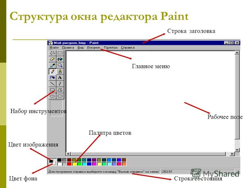 4 Структура окна редактора Paint Рабочее поле Набор инструментов Палитра цветов Цвет изображения Цвет фона Главное меню Строка заголовка Строка состояния