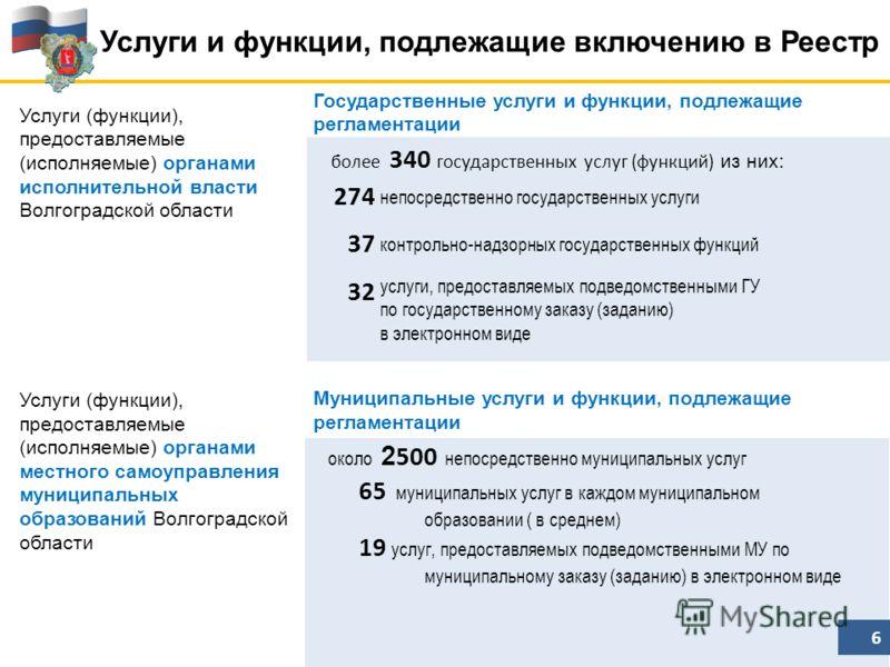 Услуги и функции, подлежащие включению в Реестр Услуги (функции), предоставляемые (исполняемые) органами исполнительной власти Волгоградской области Услуги (функции), предоставляемые (исполняемые) органами местного самоуправления муниципальных образо