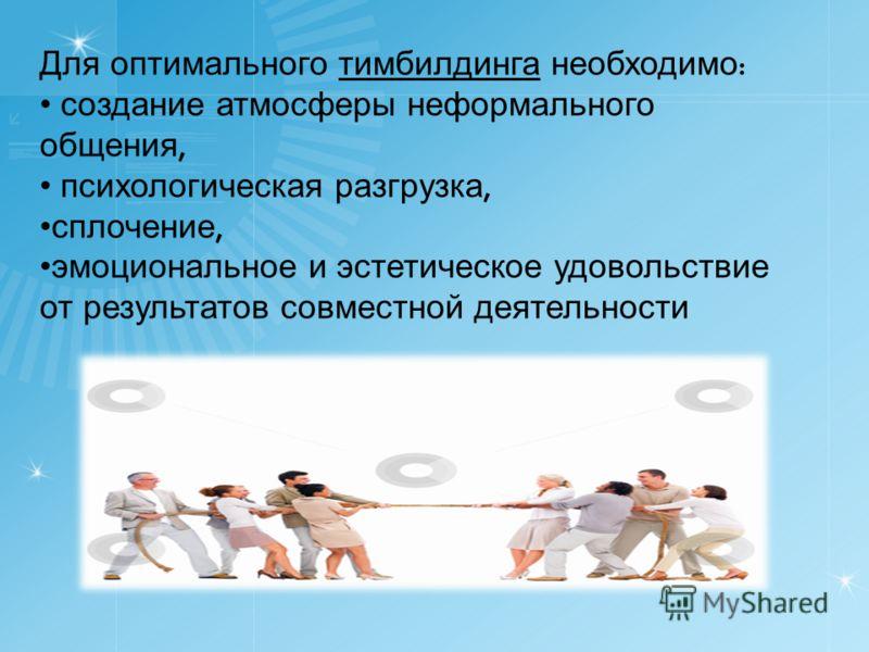 Для оптимального тимбилдинга необходимо : создание атмосферы неформального общения, психологическая разгрузка, сплочение, эмоциональное и эстетическое удовольствие от результатов совместной деятельности