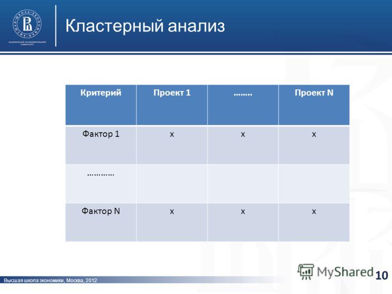 Высшая школа экономики, Москва, 2012 Кластерный анализ 10 КритерийПроект 1……..Проект N Фактор 1ххх ………… Фактор Nххх