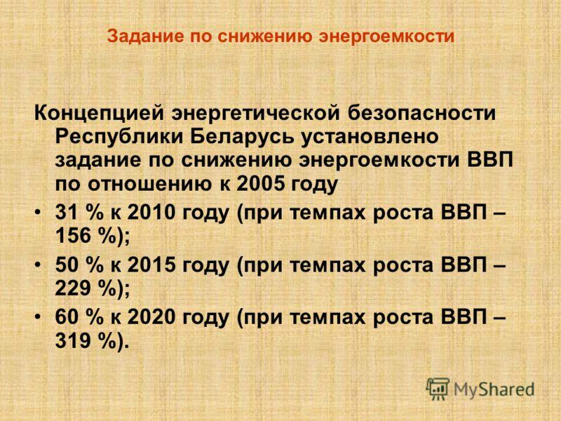 Задание по снижению энергоемкости Концепцией энергетической безопасности Республики Беларусь установлено задание по снижению энергоемкости ВВП по отношению к 2005 году 31 % к 2010 году (при темпах роста ВВП – 156 %); 50 % к 2015 году (при темпах рост