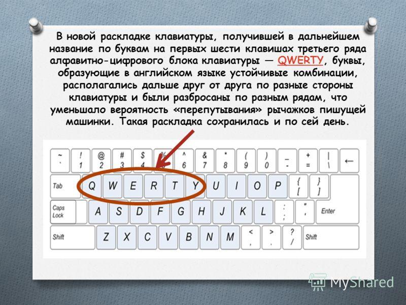 В новой раскладке клавиатуры, получившей в дальнейшем название по буквам на первых шести клавишах третьего ряда алфавитно-цифрового блока клавиатуры QWERTY, буквы, образующие в английском языке устойчивые комбинации, располагались дальше друг от друг