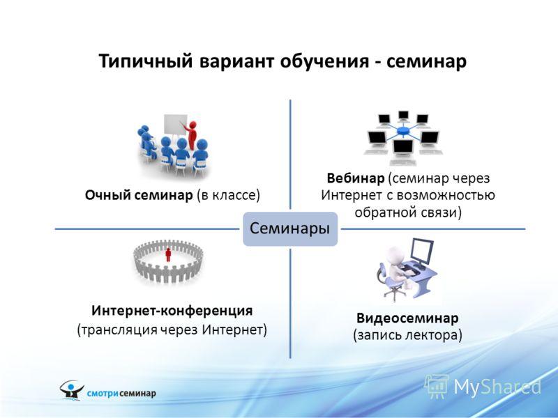 Типичный вариант обучения - семинар Очный семинар (в классе) Вебинар (семинар через Интернет с возможностью обратной связи) Интернет-конференция (трансляция через Интернет) Видеосеминар (запись лектора) Семинары