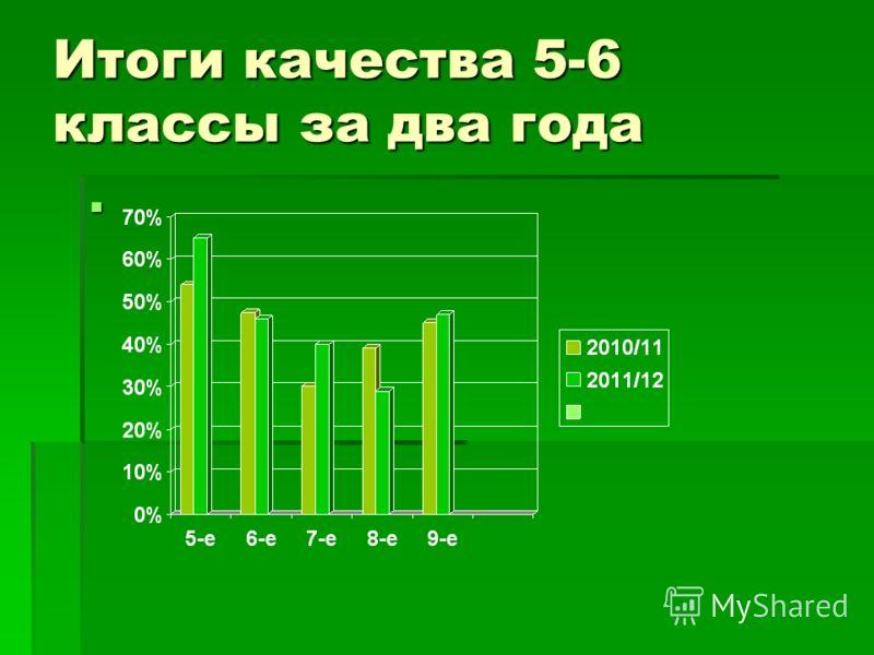 Итоги качества 5-6 классы за два года