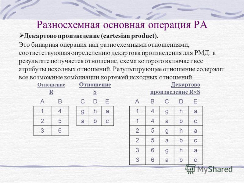Разносхемная основная операция РА Декартово произведение (cartesian product). Это бинарная операция над разносхемными отношениями, соответствующая определению декартова произведения для РМД: в результате получается отношение, схема которого включает