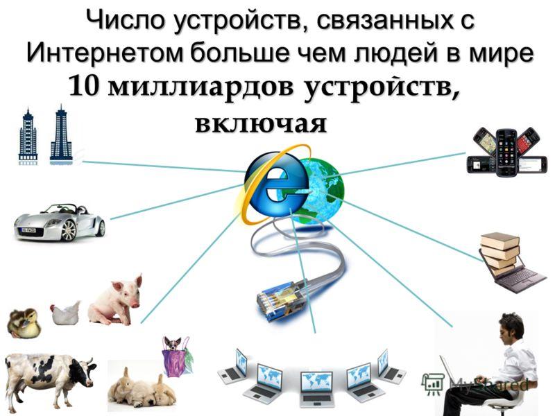 Число устройств, связанных с Интернетом больше чем людей в мире 10 миллиардов устройств, включая 10 миллиардов устройств, включая