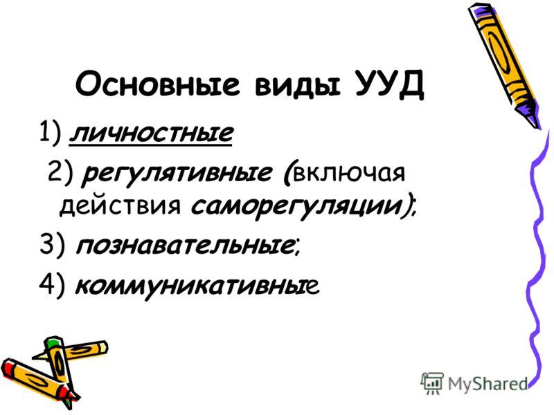 Основные виды УУД 1) личностные 2) регулятивные (включая действия саморегуляции); 3) познавательные; 4) коммуникативные