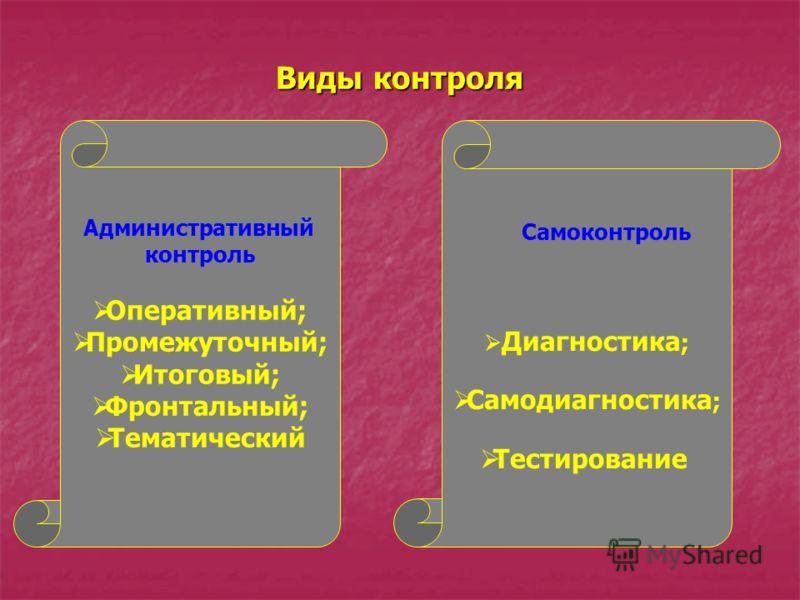 Виды контроля Административный контроль Оперативный; Промежуточный; Итоговый; Фронтальный; Тематический Самоконтроль Диагностика ; Самодиагностика ; Тестирование