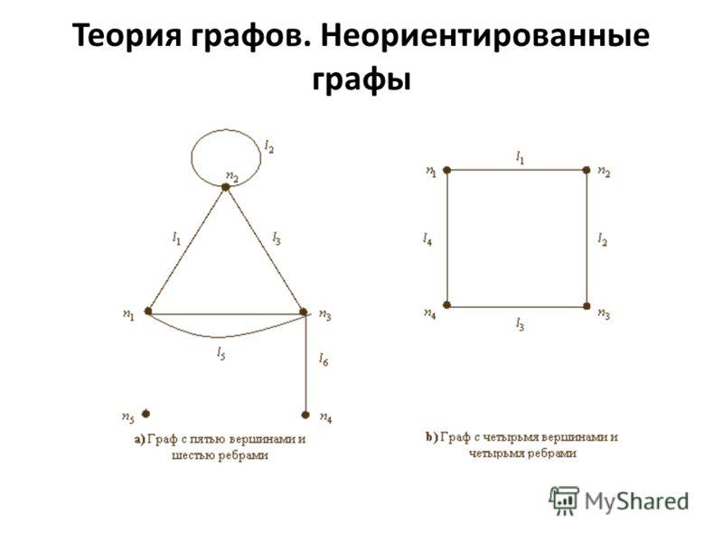 Теория графов. Неориентированные графы