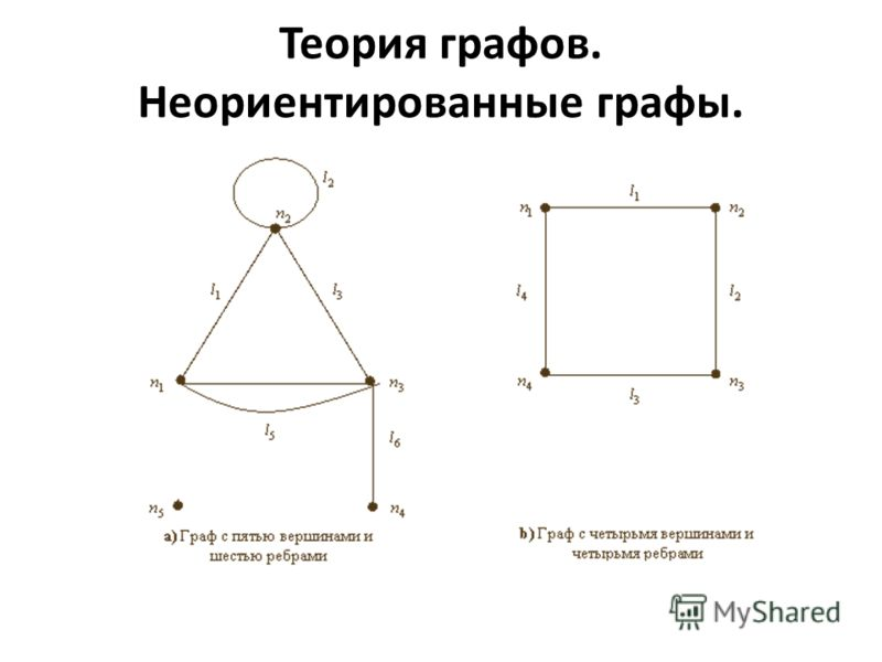 теория графов граф быть знакомым