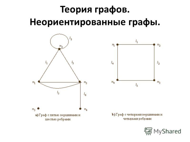 Теория графов. Неориентированные графы.