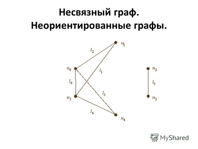Несвязный граф. Неориентированные графы.