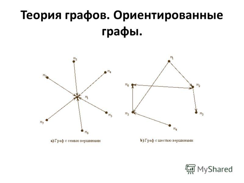 Теория графов. Ориентированные графы.