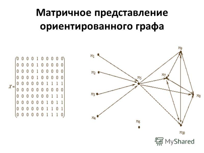 Матричное представление ориентированного графа