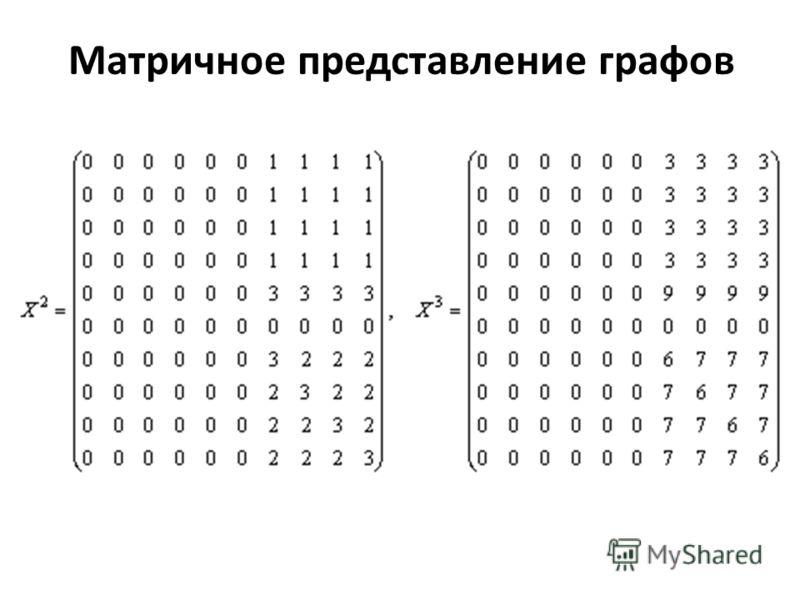 Матричное представление графов