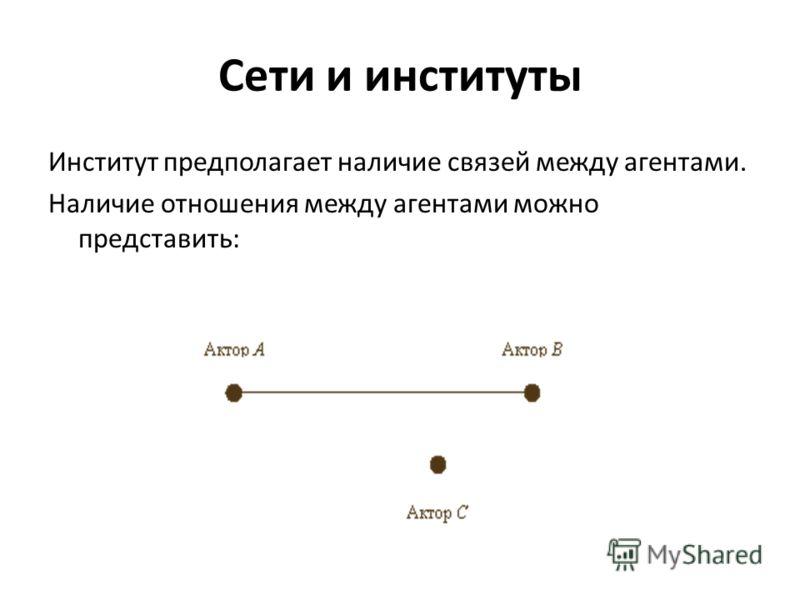 Сети и институты Институт предполагает наличие связей между агентами. Наличие отношения между агентами можно представить: