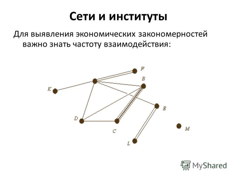 Сети и институты Для выявления экономических закономерностей важно знать частоту взаимодействия: