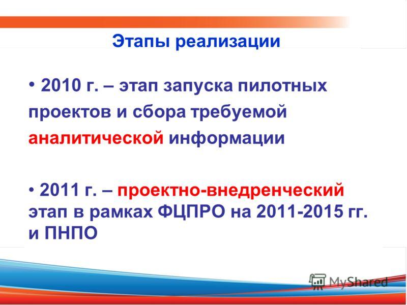 2010 г. – этап запуска пилотных проектов и сбора требуемой аналитической информации 2011 г. – проектно-внедренческий этап в рамках ФЦПРО на 2011-2015 гг. и ПНПО Этапы реализации
