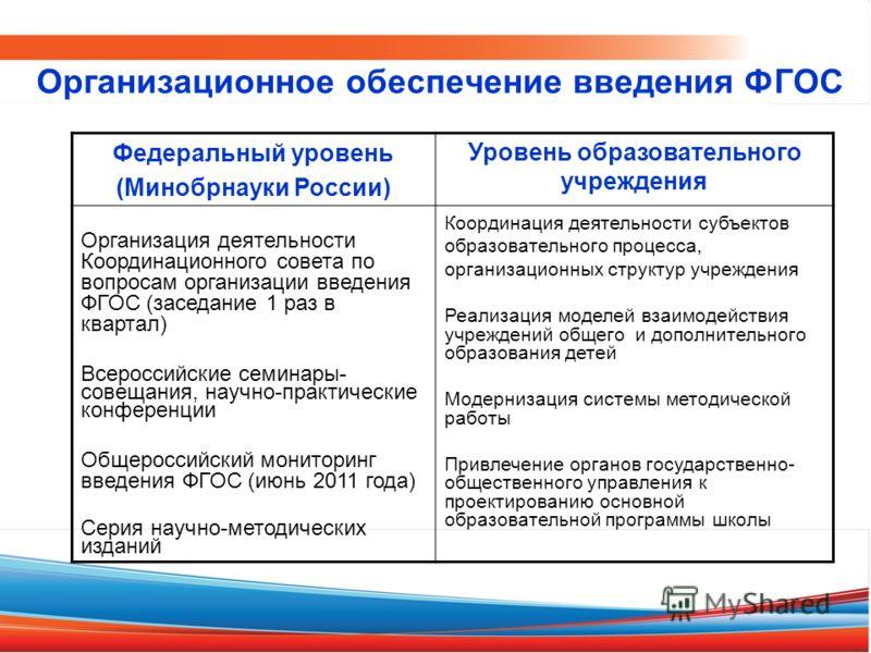 Федеральный уровень (Минобрнауки России) Уровень образовательного учреждения Организация деятельности Координационного совета по вопросам организации введения ФГОС (заседание 1 раз в квартал) Всероссийские семинары- совещания, научно-практические кон