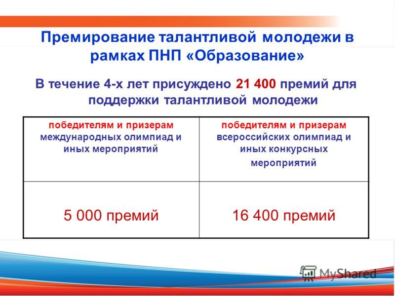 В течение 4-х лет присуждено 21 400 премий для поддержки талантливой молодежи победителям и призерам международных олимпиад и иных мероприятий победителям и призерам всероссийских олимпиад и иных конкурсных мероприятий 5 000 премий 16 400 премий Прем