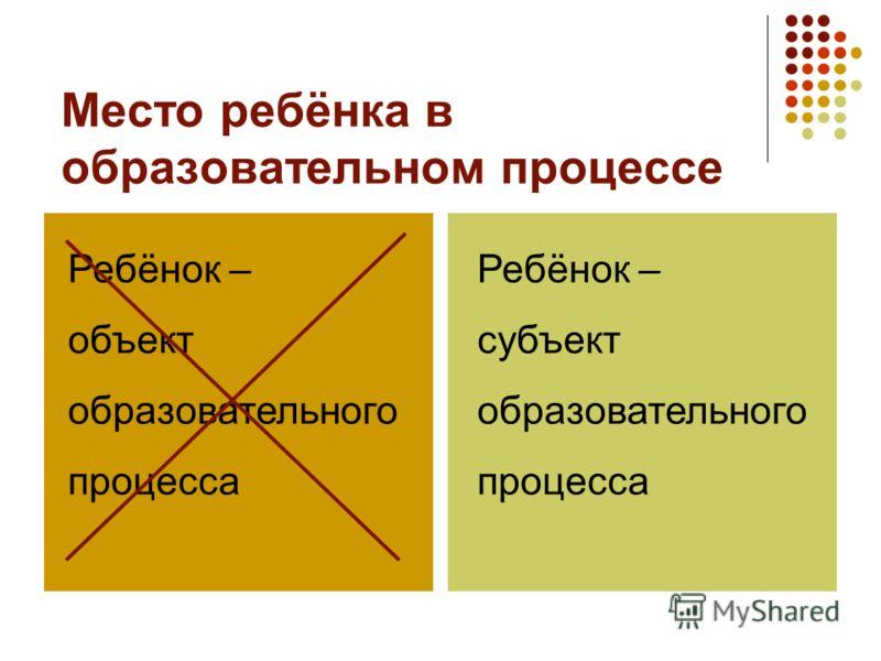 Место ребёнка в образовательном процессе Ребёнок – объект образовательного процесса Ребёнок – субъект образовательного процесса